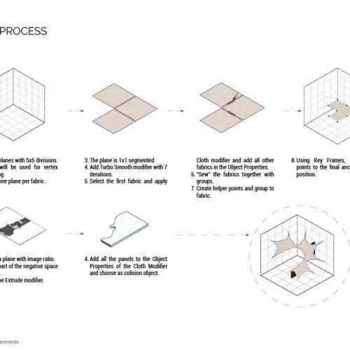 Form Finding - Digital Process