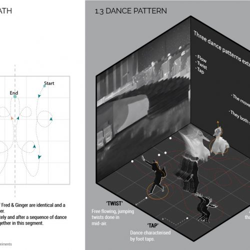 Form Finding - Dance Analysis