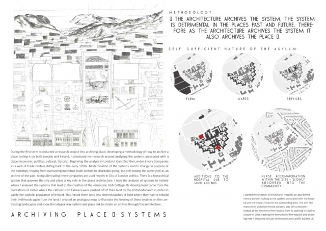 Portfolio Page exploring archiving a place through systems. The first drawing is an analogous map documenting the systems in both Donegal and London. The system is then analysed at Whitchurch Hopsital with floor plans highlighting different parts of the system in different parts of the site.