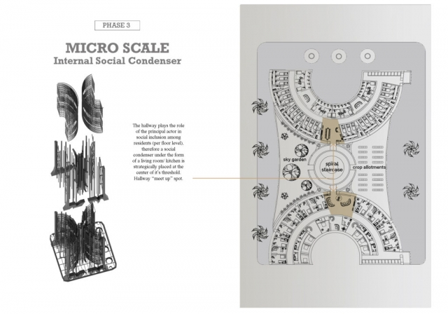 Micro Scale - Internal Social Condenser
