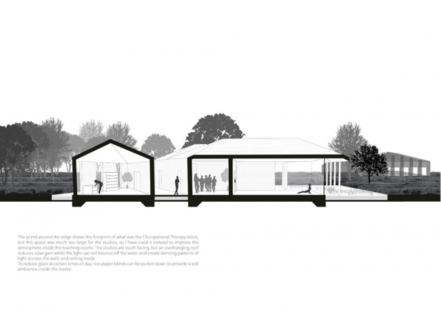 interior perspective section of the studios, showing the storage room on the left, the central walkway, and a waiting area and studio on the right. The text describes how rice paper blinds can be lowered over the south facing glazing to provide a softer ambience and reduce glare if desired.