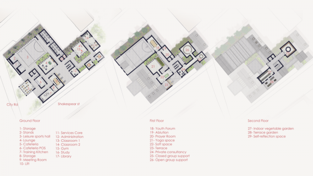 3 story plan layouts. Each block advancing privacy further into the building