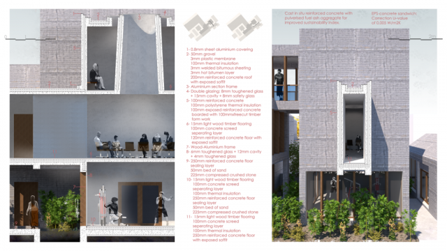 Wrapped in an exposed concrete insulation sandwich, the exterior horizontal formwork is a reference to the brickwork of city road. Employing PFA as a sustainable option
