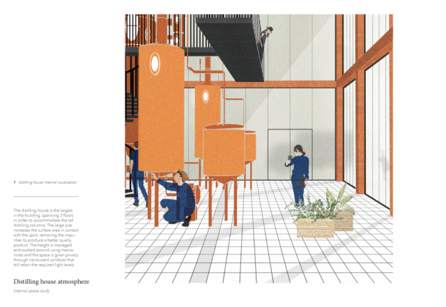 an interior render which usespaper textures to illustrate the gin machinery in orange