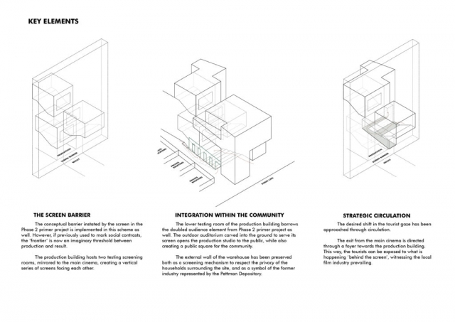 Key elements diagrams