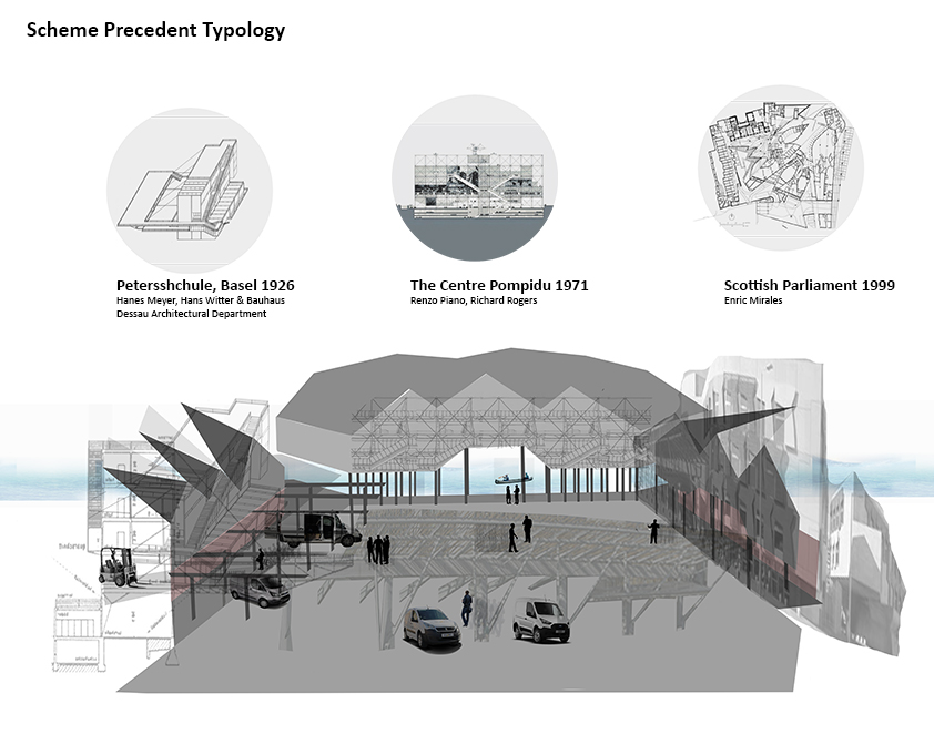 A concept collage for the main courtyard, with reference to typology precedents.
