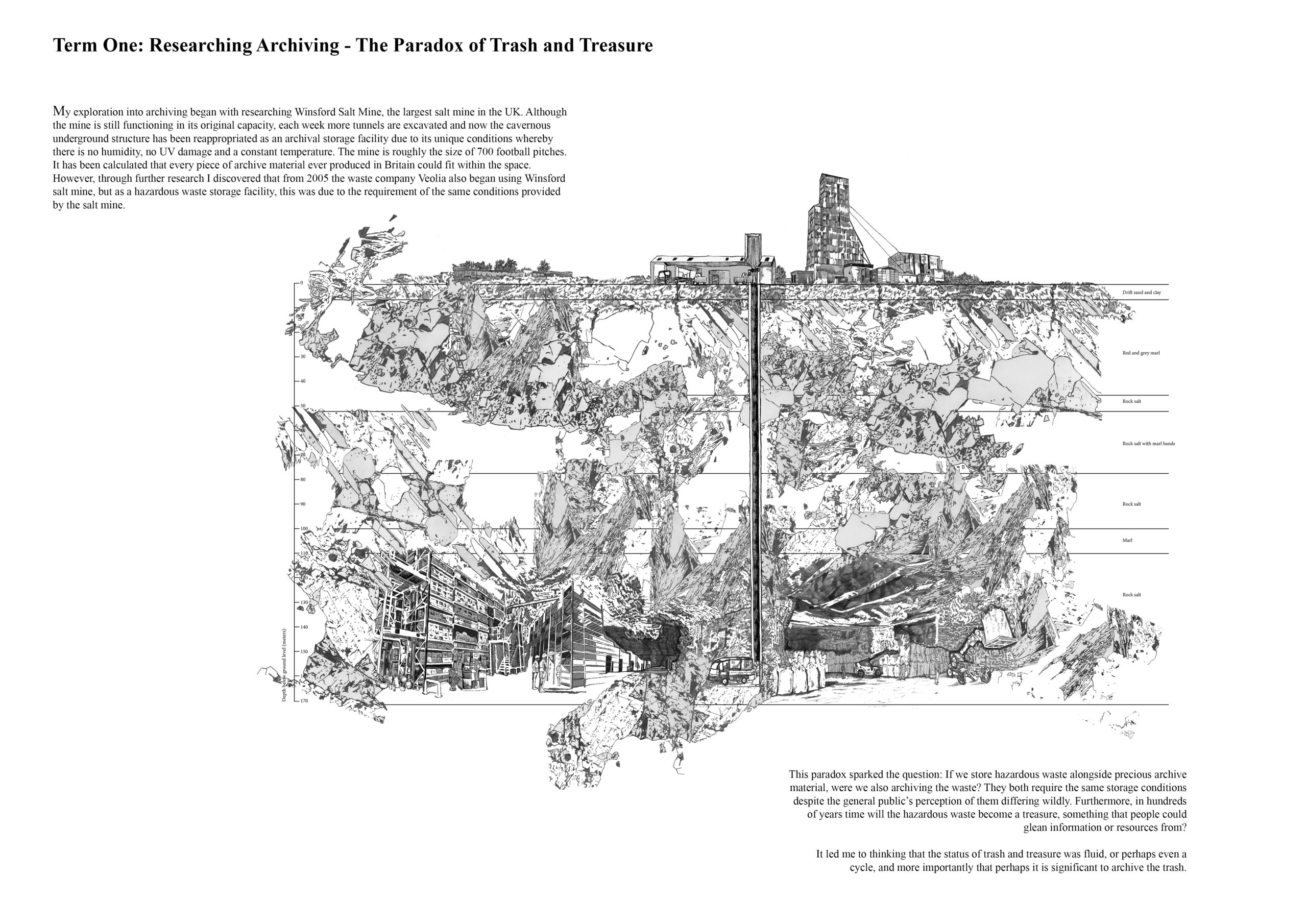 Portfolio Page exploring the paradox of trash and treasure. A diagram of the Winsford Salt Mine showing the hazardous waste that is stored in the same location as the precious archive material.