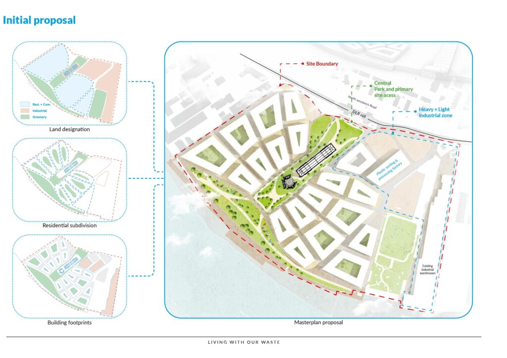The masterplan as proposed, highlighting landscaping and building locations. This masterplan includes residential pockets, along with an industrial zone where a plastic sorting and processing factory can be found.