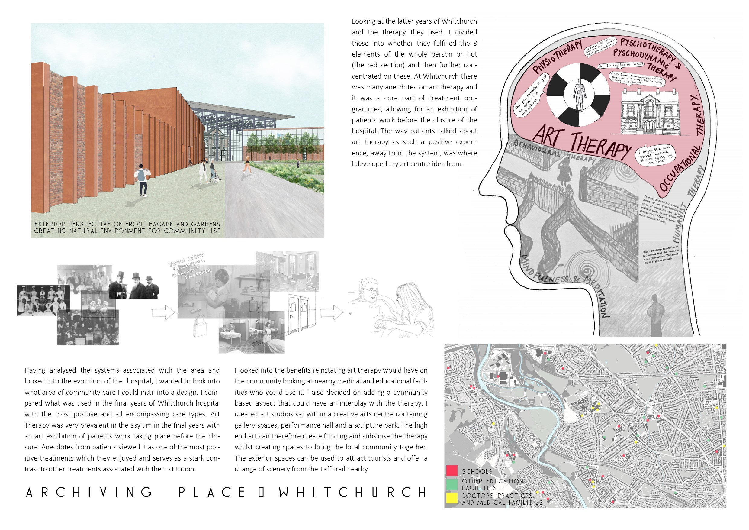 Portfolio Page of explorations into community care and the therapy used previously at Whitchurch Hospital. A drawing of the human head is full of methods of therapy. A site map illustrates the education and health facilities surrounding the site and an exterior perspective shows the front facade and gardens of the new proposal that focuses on art therapy.