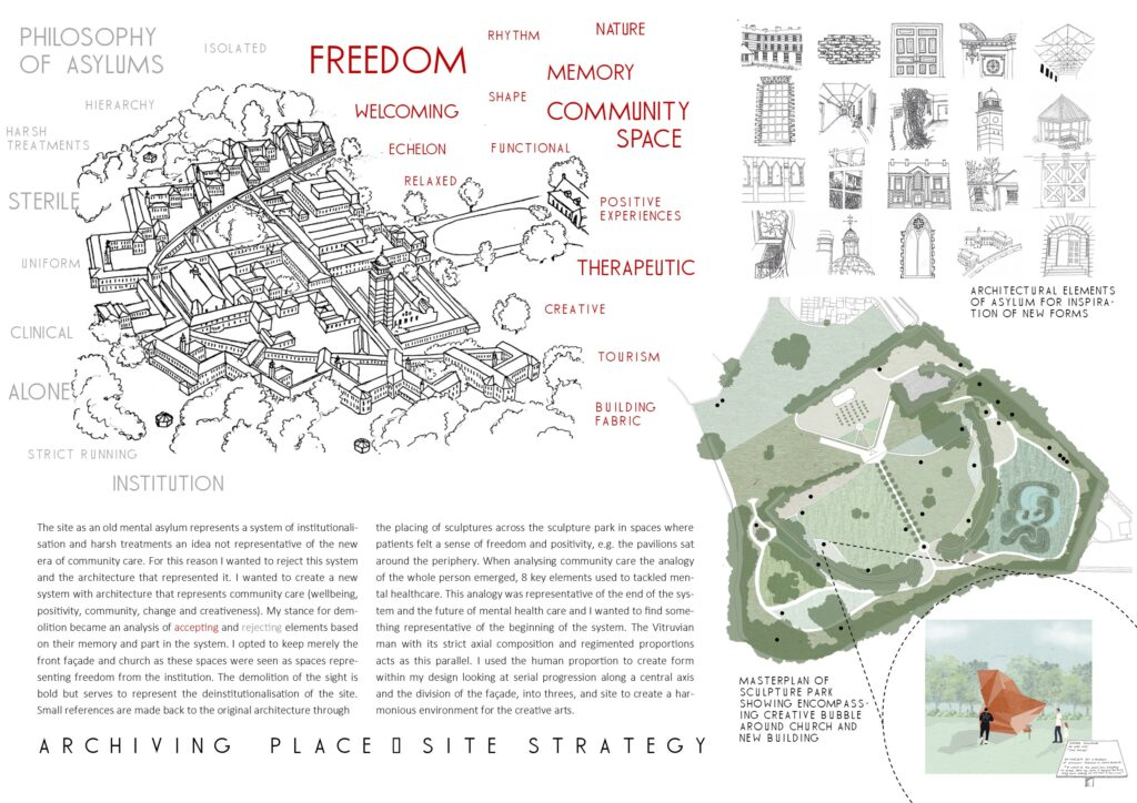 Portfolio Page of the site strategy, a 3d hand drawing showing what the proposal accepts and rejects  based on memory and their part in the system. Sketches show architectural elements of the asylum for inspiration of new forms and a masterplan shows the proposed sculpture parks and the new proposed building.