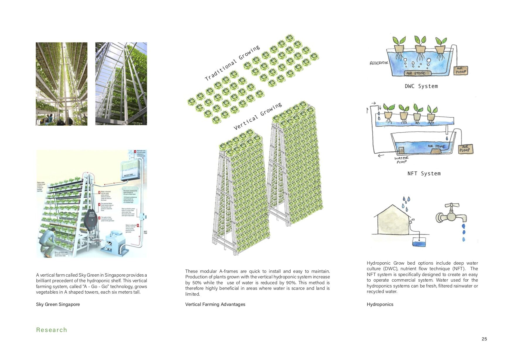 A research portfolio page illustrating the vertical framing used in the hydroponics farm