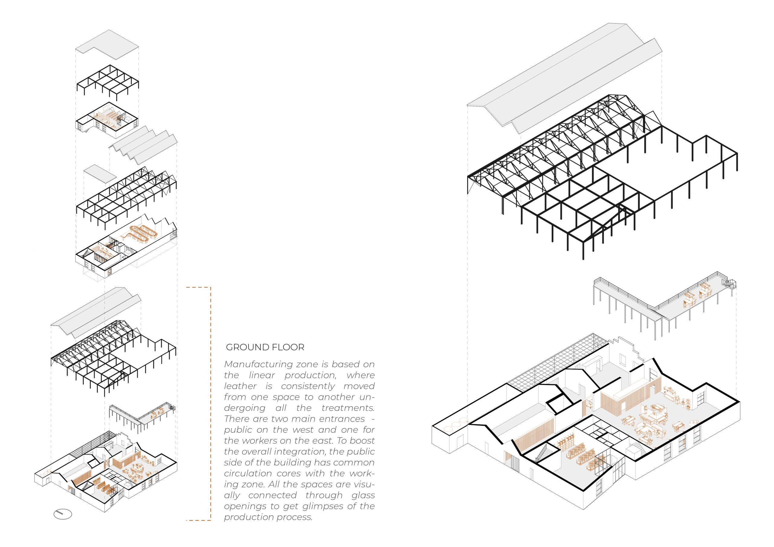 an axonometric drawing showing the activity and structure in each level of the leather works