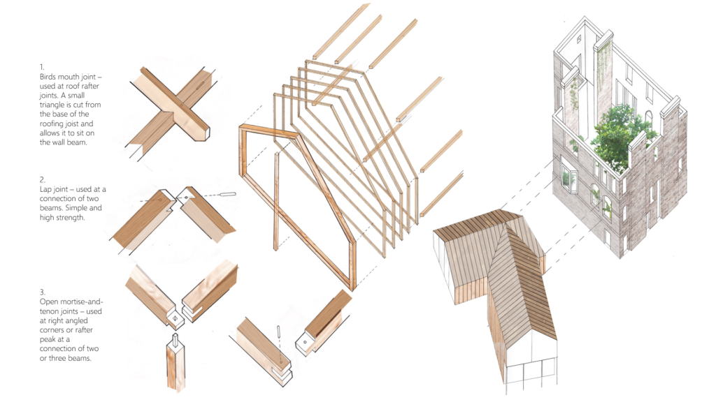 Exploded diagram showing various timber joint connections and positioning of wood in the mansion.