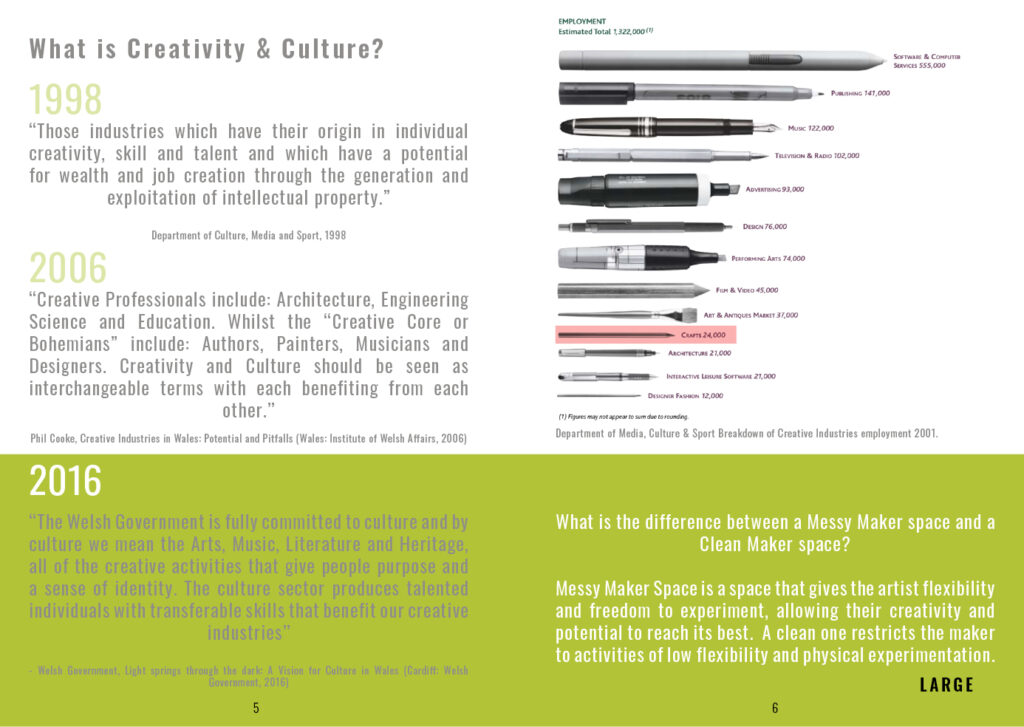 2 page spread talking about creativity and culture within wales and specifically Cardiff. How creativity and culture are intertwined going back to policy documents from 1998, 2006 and 2016, thus illustrating the evolution of how we view creativity and culture in the past two decades.