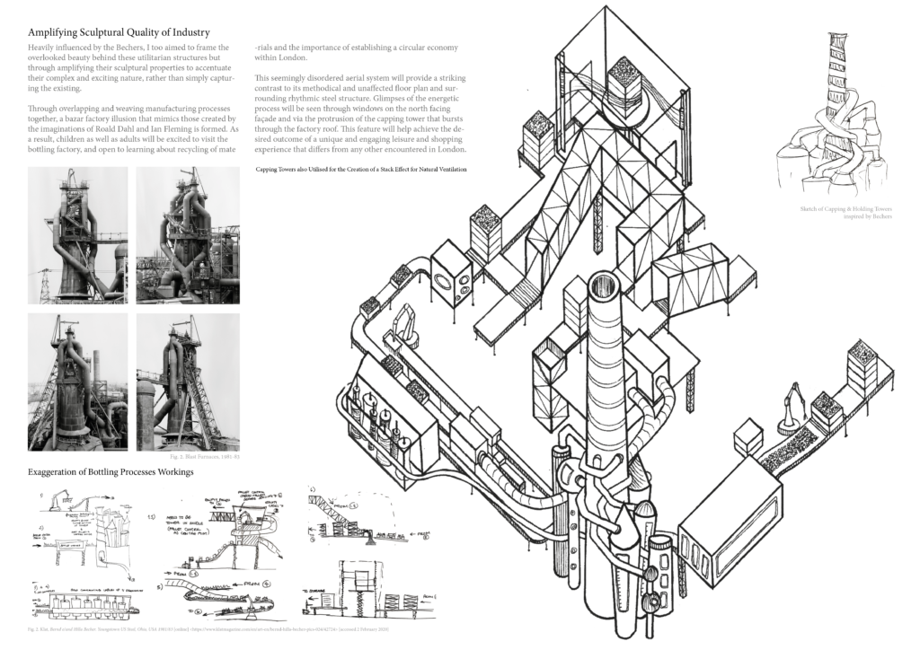 portfolio page three shows a willy-wonka style drawing of the machinery being used in the bottling factory