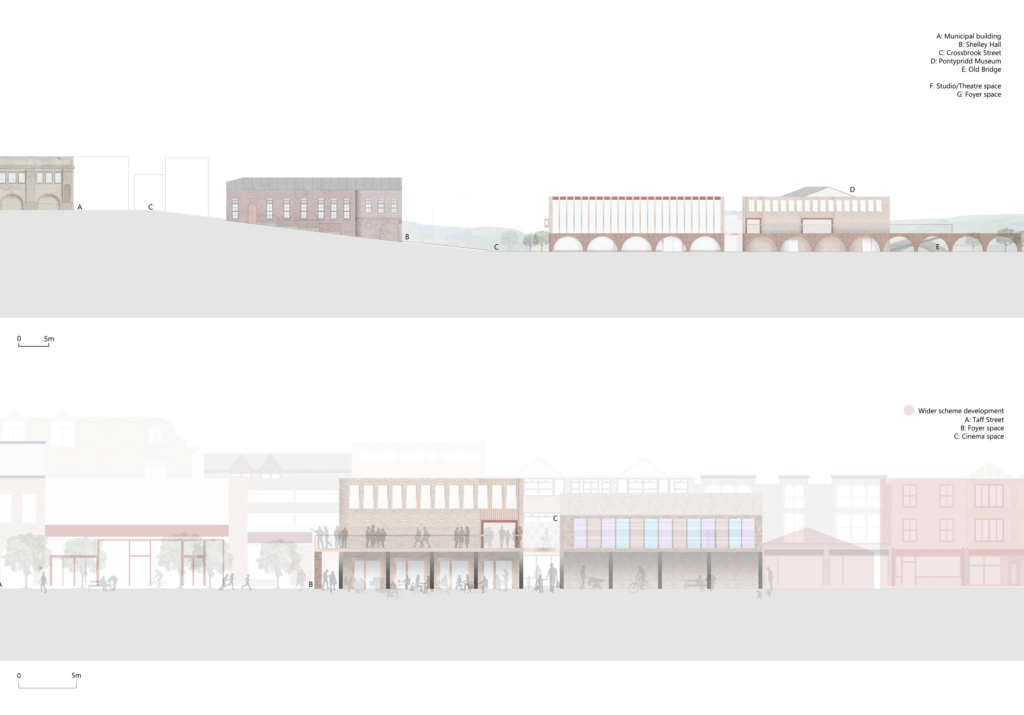 Image showing two sections of the exterior of the theatre within the context