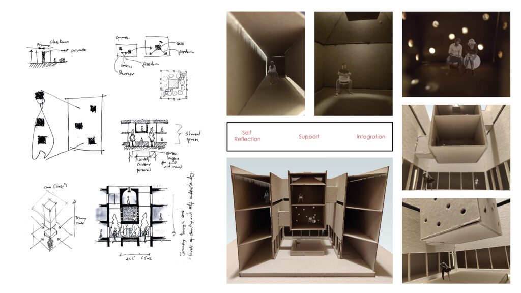 Concept develops from the translation of human cores as a building typology. Images of template model