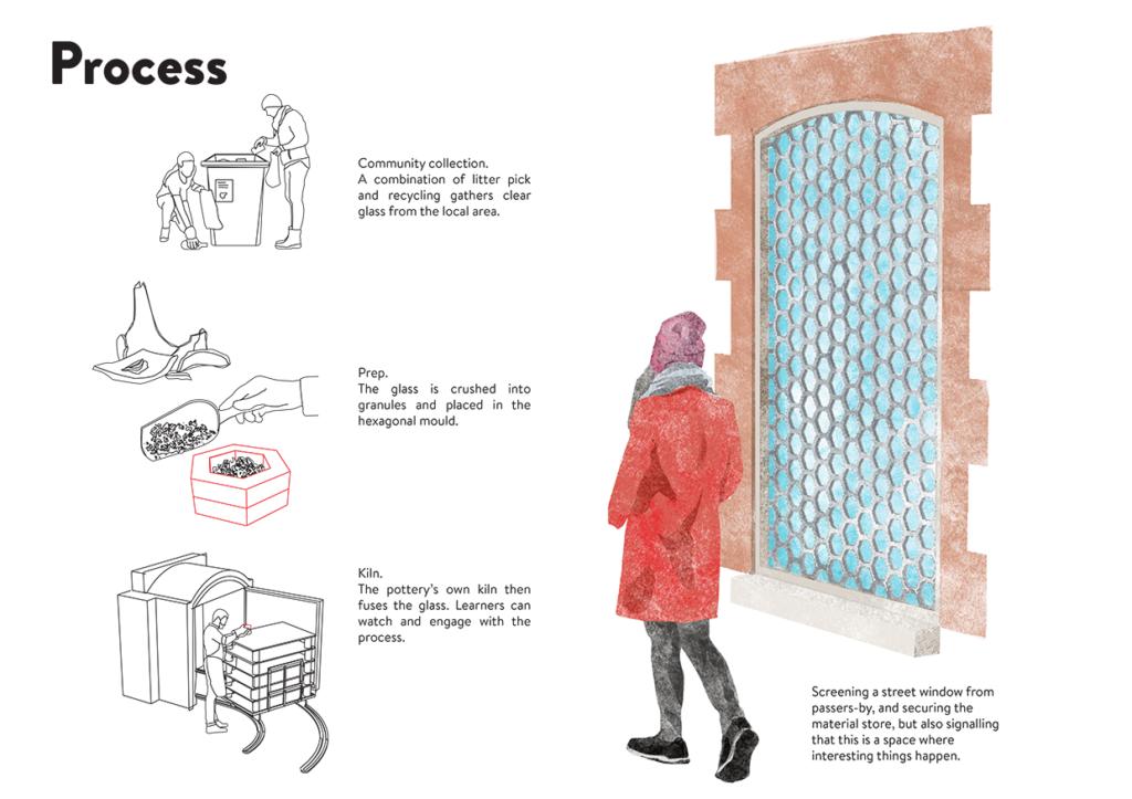 Glass Recycling for scheme windows