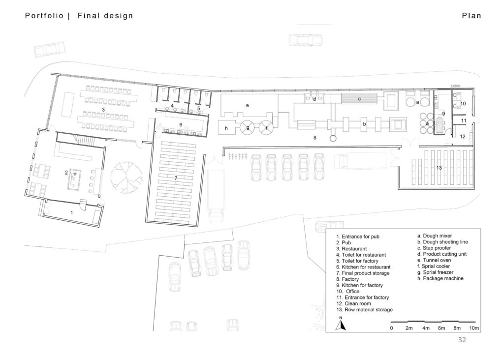 plan of the bakery illustrating pub and restaurant to the left, manufacturing hall in the centre and storage to the right