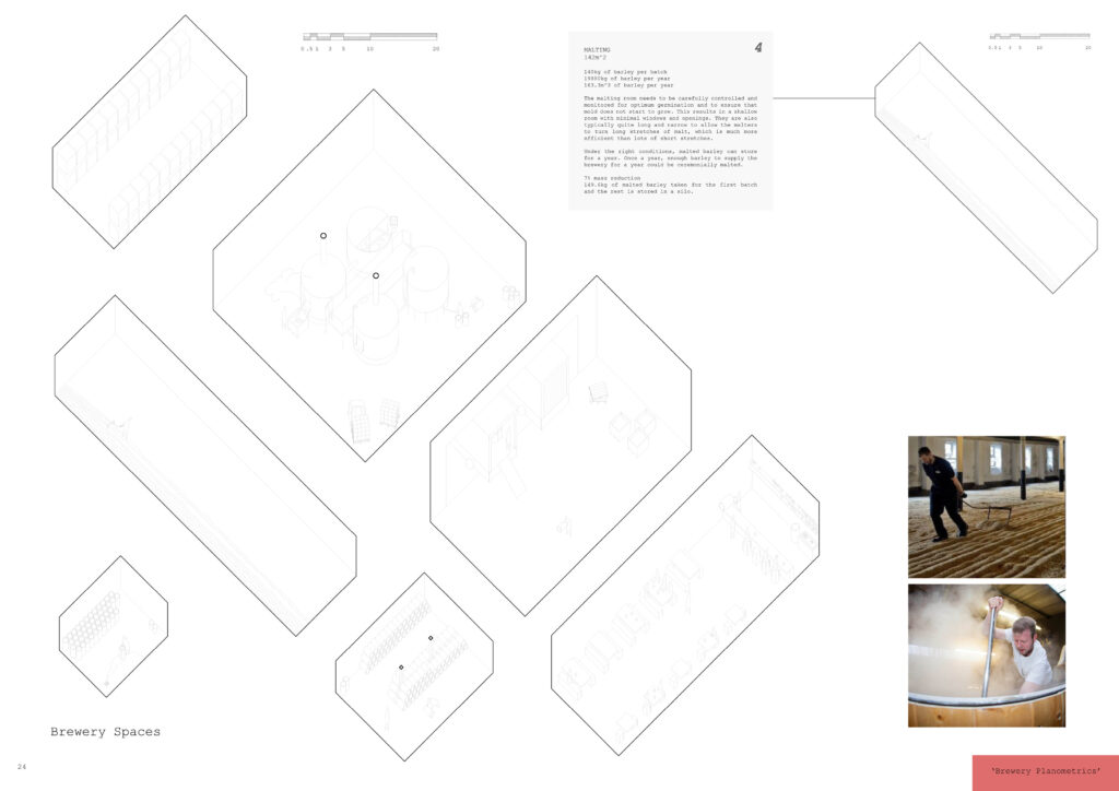 axonometric drawing detailing different rooms and functions of the brewhouse