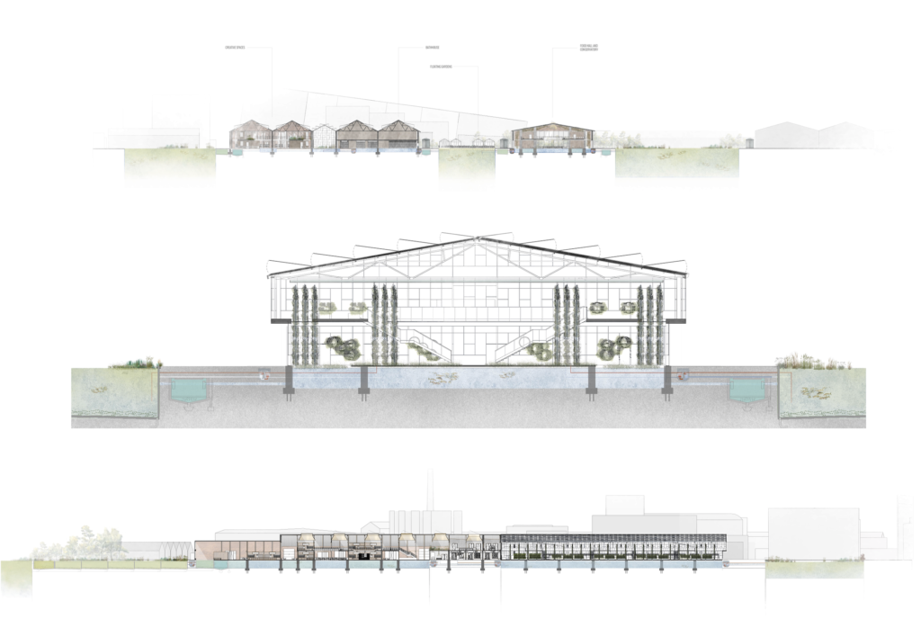 Three sections of the project illustrating different aspects of the project.