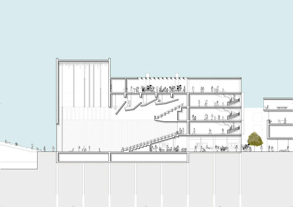 A key public building within the masterplan is an 800-seat theatre. The ground floor is mostly active shopfront space, while the theatre occupies the upper floors, as shown in this section.