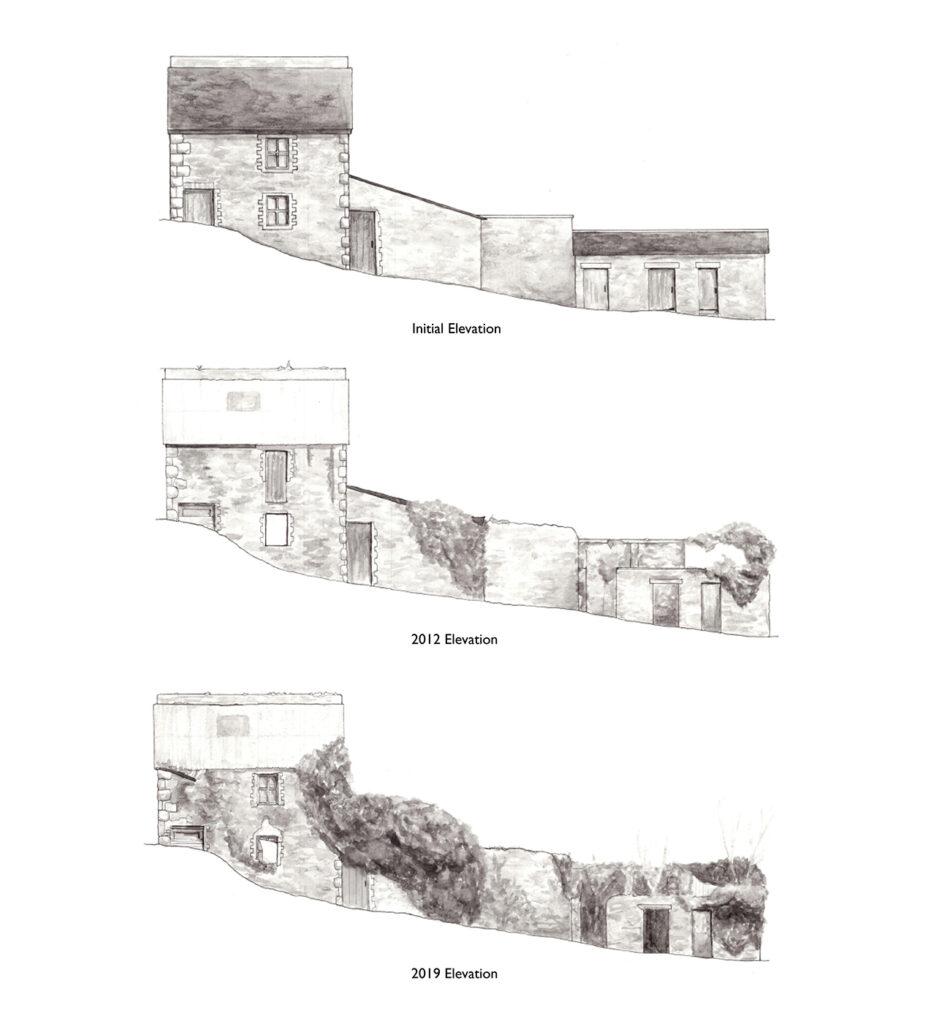 Timeline elevations