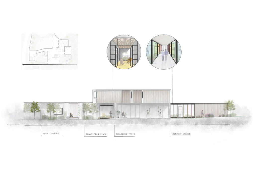 an elevation of the building showing the sensory garden, quiet garden, transition space and sheltered patio.