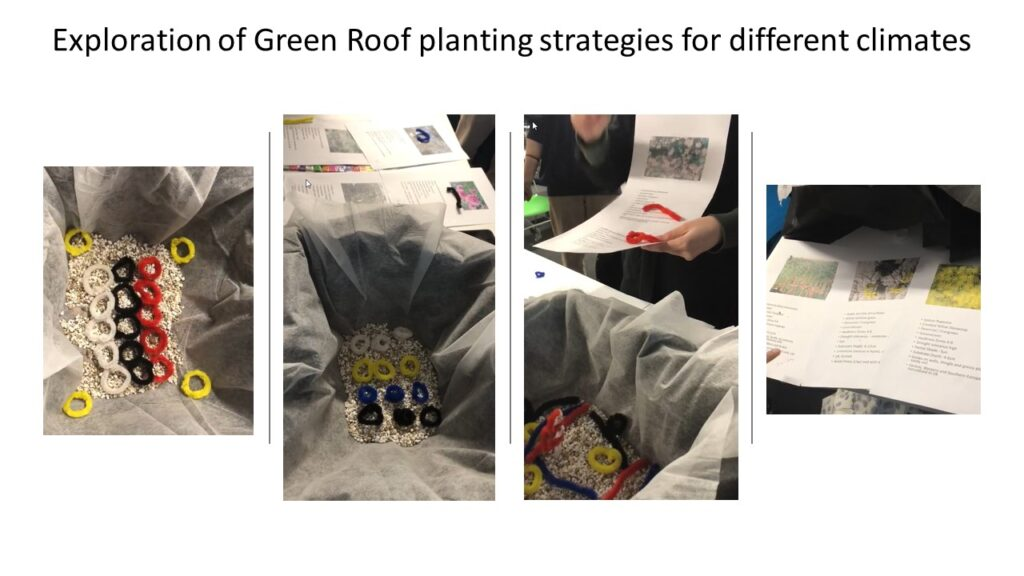 exploration of green roof planting strategies for different climates
