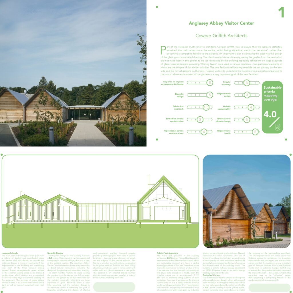 "Excerpts from group book ""Less Bad"" by unit 1.5 degrees C. This page shoes the sustainability rating of Anglessey Abbey Visitor Center by Cowper Griffith Architects"