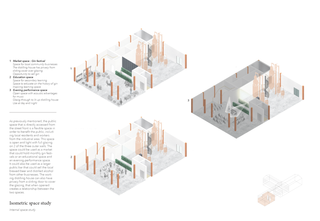 small iterations od the gin space as imagines as a market, education space and evening performance space