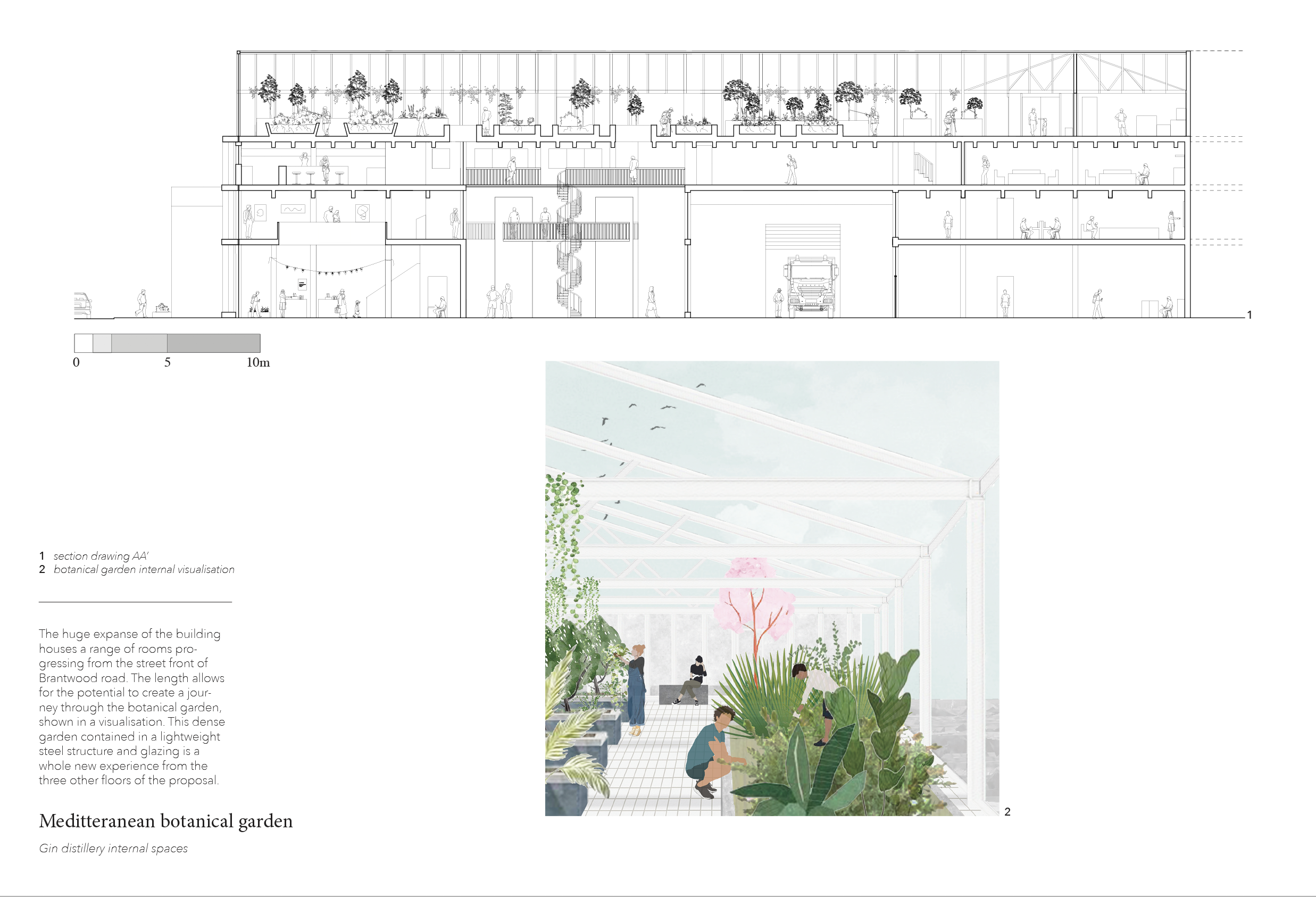 the upper part of the page shows a section displaying all functions of the gin works. The image at the bottom of the oage shows plants growing in the upper part of the building - the greenhouse