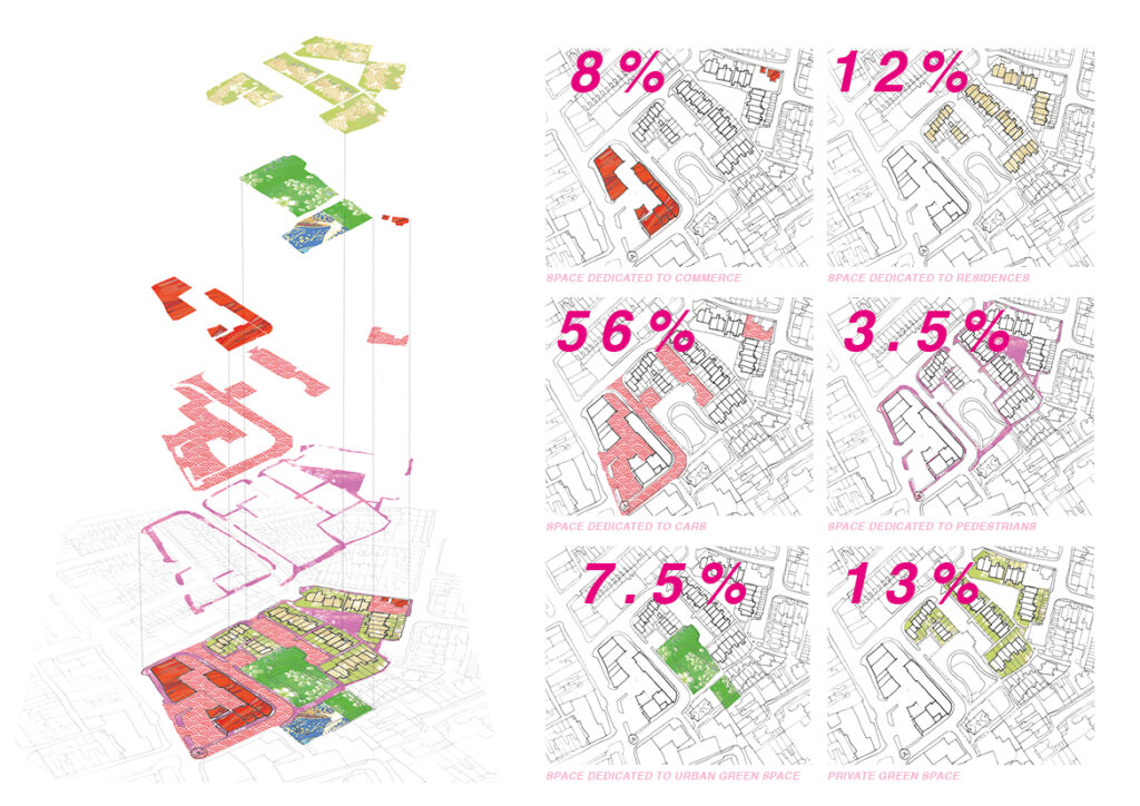 Site analysis showing the different site conditions. A series of 6 maps showing the commercial, residential, vehicular, pedestrian and green site conditions.